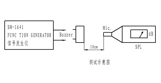 2. 尺寸图 单位: mm  *基本公差: 除特殊注明外,一般公差为0.3mm *外壳材质: 黑色 LCP 3.电性能测试条件 测试装置  4.频响曲线  方波1.5Vp-p占空比 50% 距离10cm测试 5.回流焊条件 5.1 回流焊曲线图  注意事项: (1) 产品经过回流焊机后,所有电性能要保持在规格书的范围内。 (2)回流焊的操作温度一定要在推荐范围之内。如果超出范围都有可能影响到产品的性能。 5.