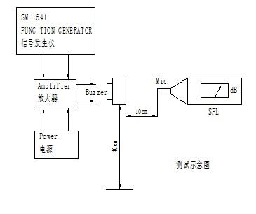 bm9045b-电磁无源蜂鸣器-江苏华能电子有限公司